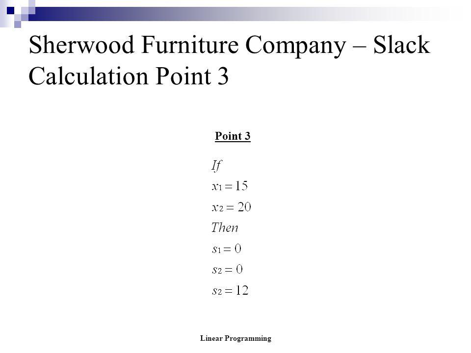 Sherwood Furniture Company – Slack Calculation Point 3