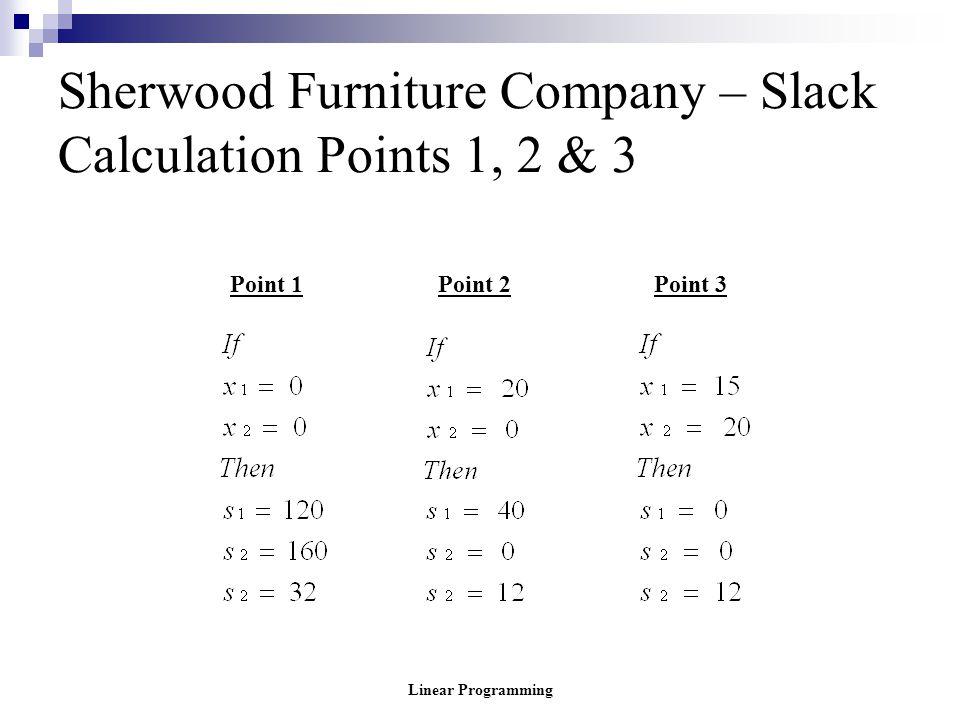Sherwood Furniture Company – Slack Calculation Points 1, 2 & 3