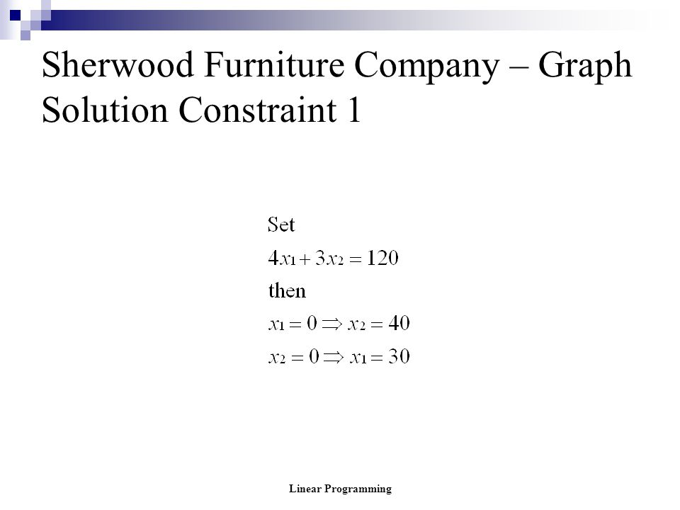 Sherwood Furniture Company – Graph Solution Constraint 1