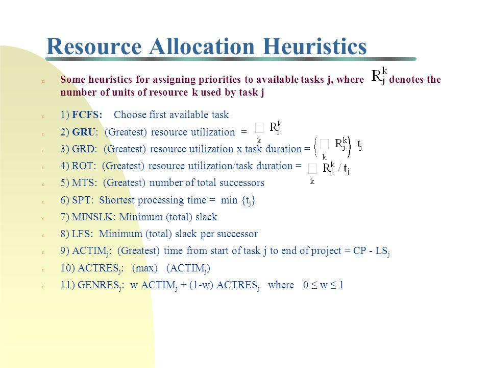 Resource Allocation Heuristics