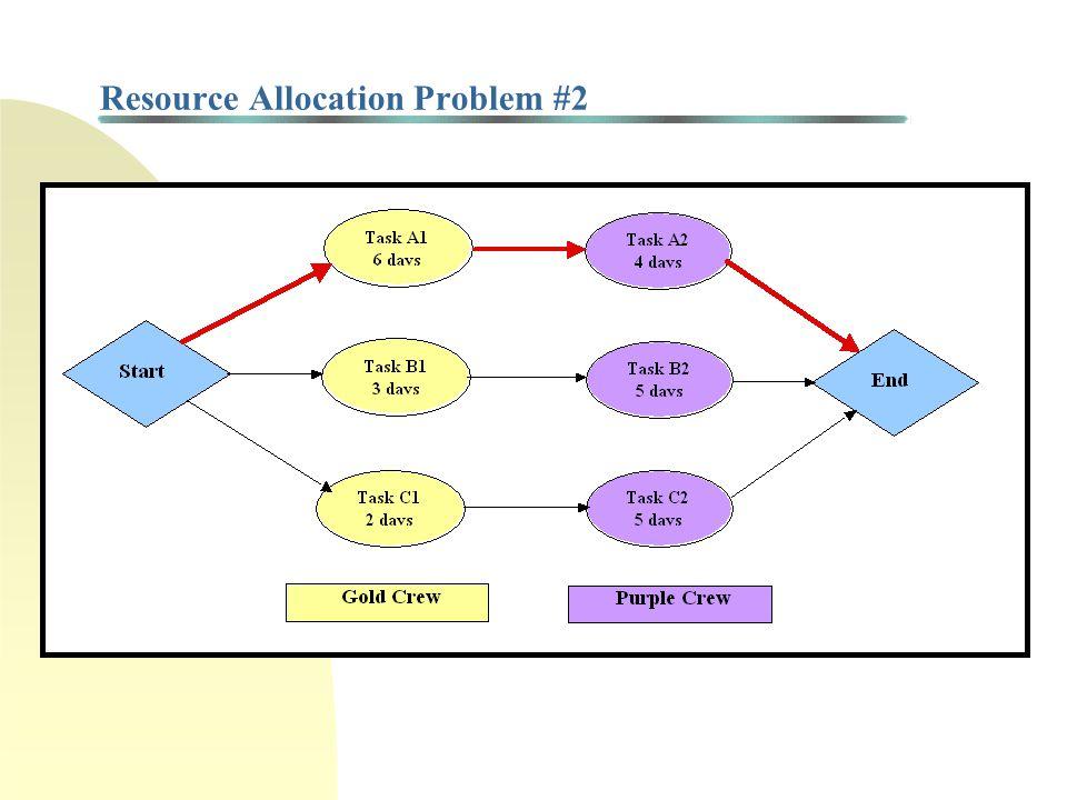 Resource Allocation Problem #2
