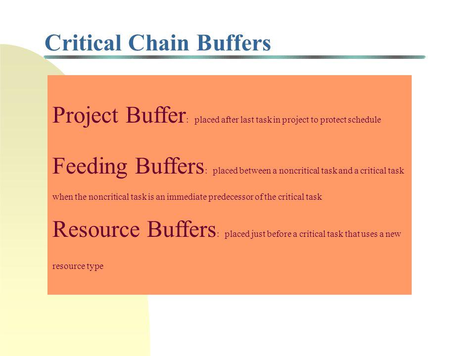 Critical Chain Buffers