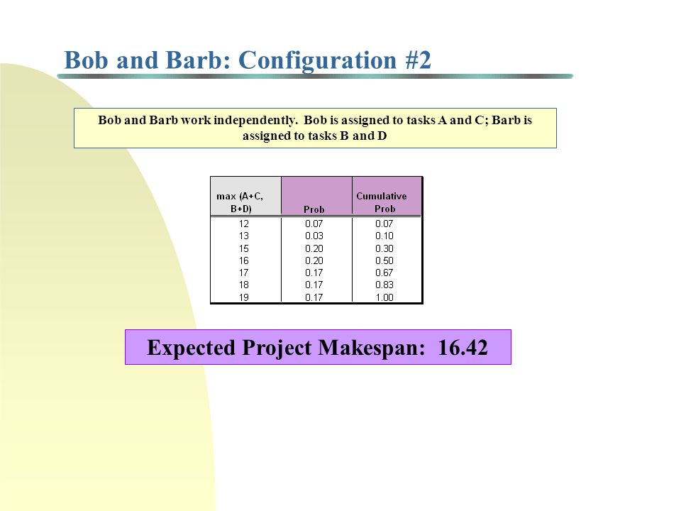 Bob and Barb: Configuration #2