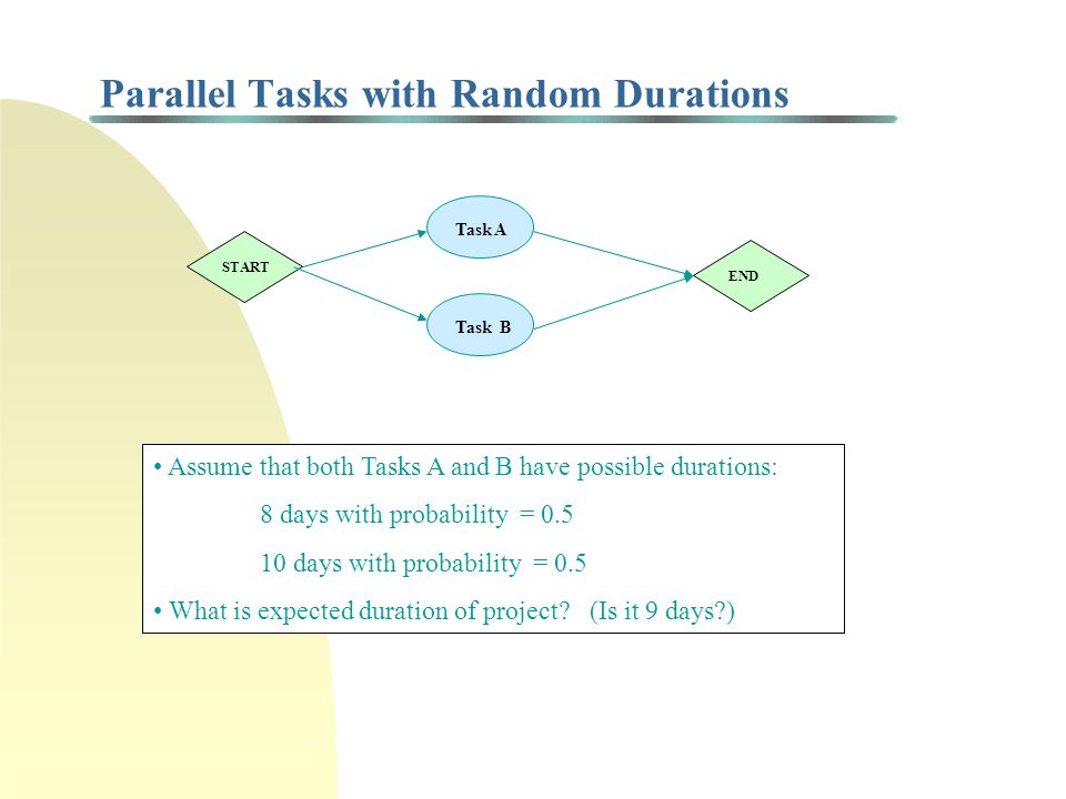 Parallel Tasks with Random Durations