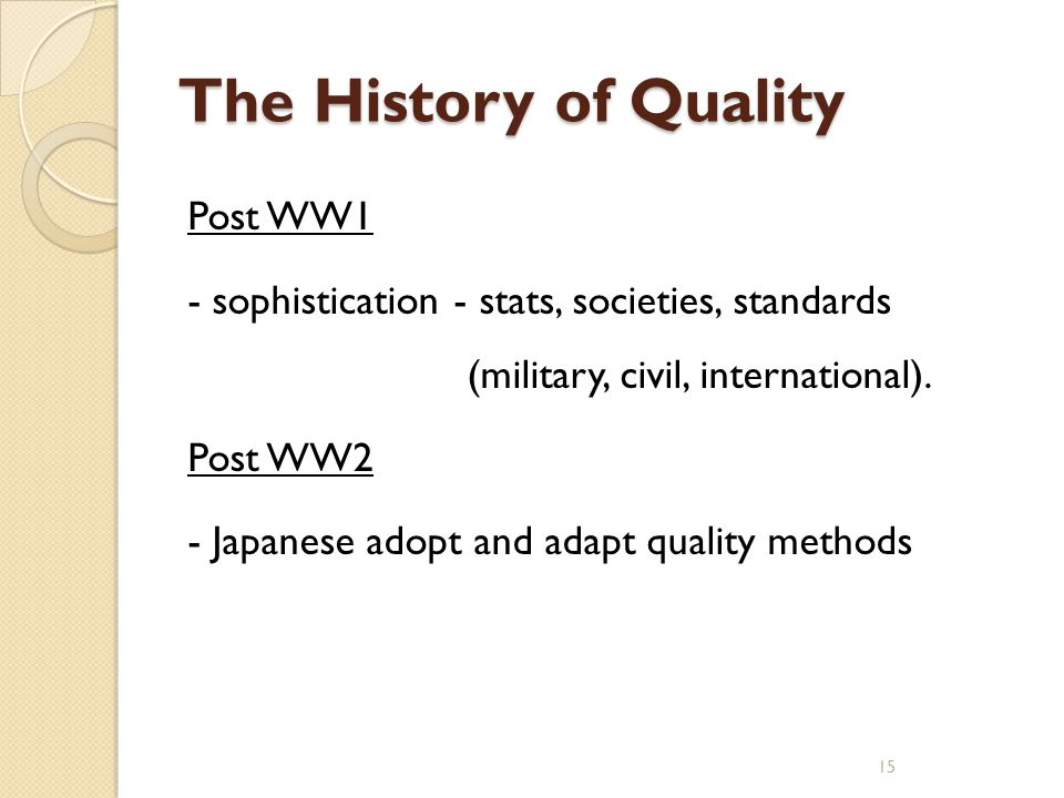 The History of Quality Post WW1