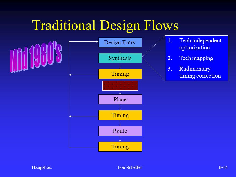 Traditional Design Flows