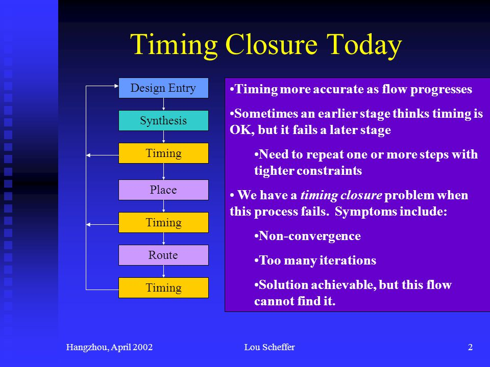 Timing Closure Today Timing more accurate as flow progresses
