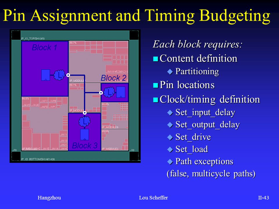 Pin Assignment and Timing Budgeting