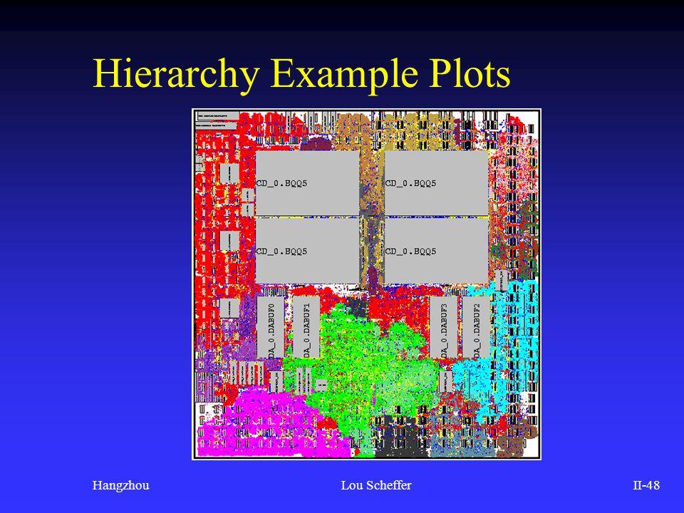 Hierarchy Example Plots