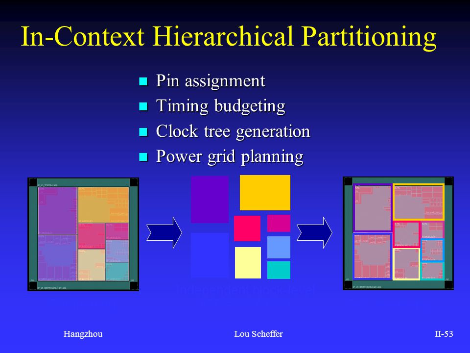 In-Context Hierarchical Partitioning