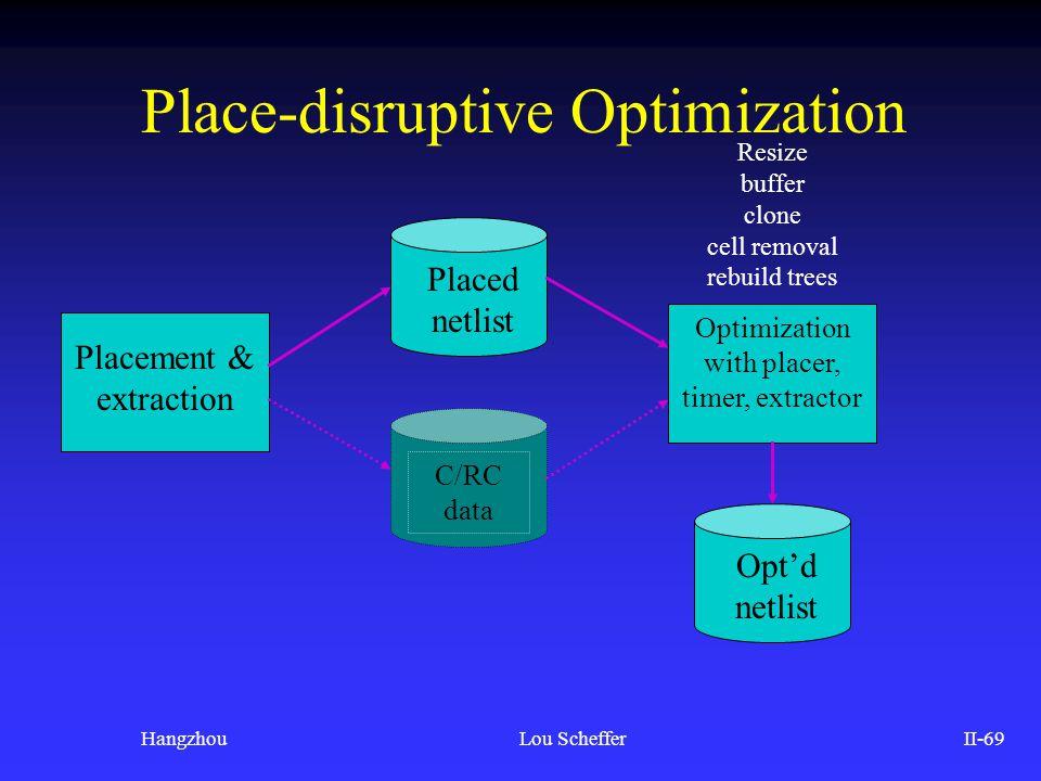 Place-disruptive Optimization