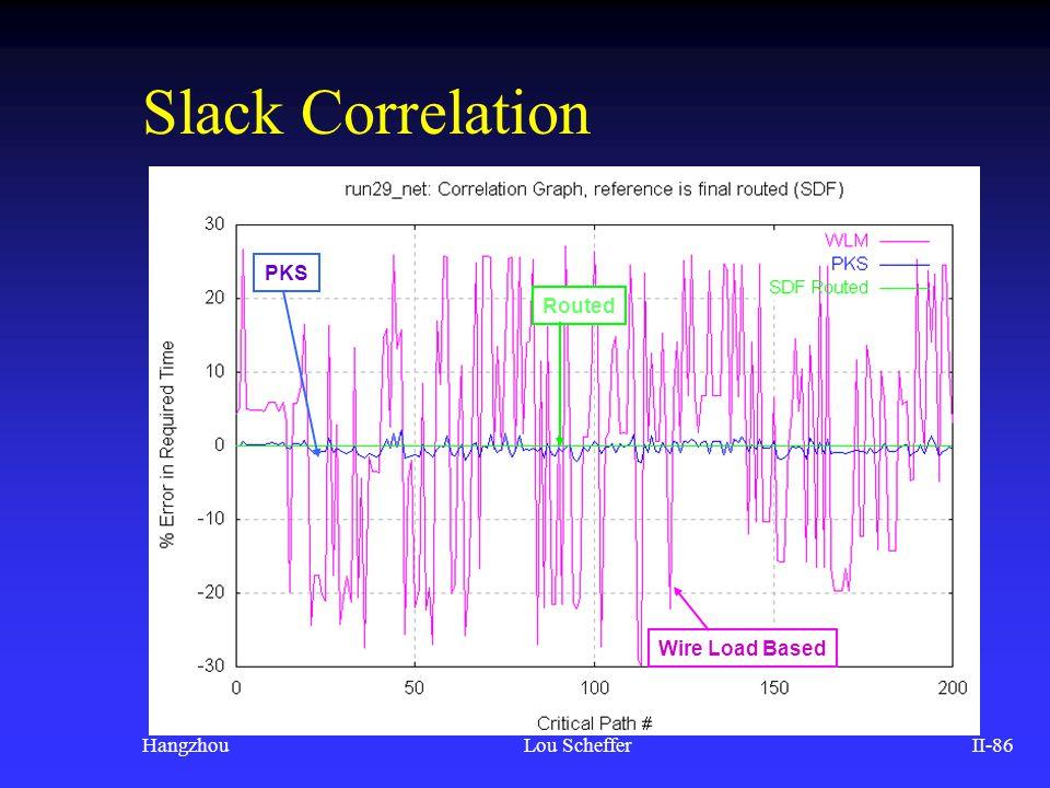 Slack Correlation PKS Routed Wire Load Based Hangzhou Lou Scheffer