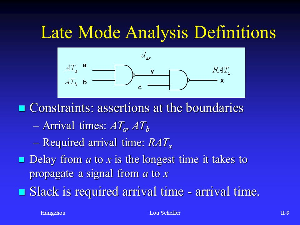 Late Mode Analysis Definitions