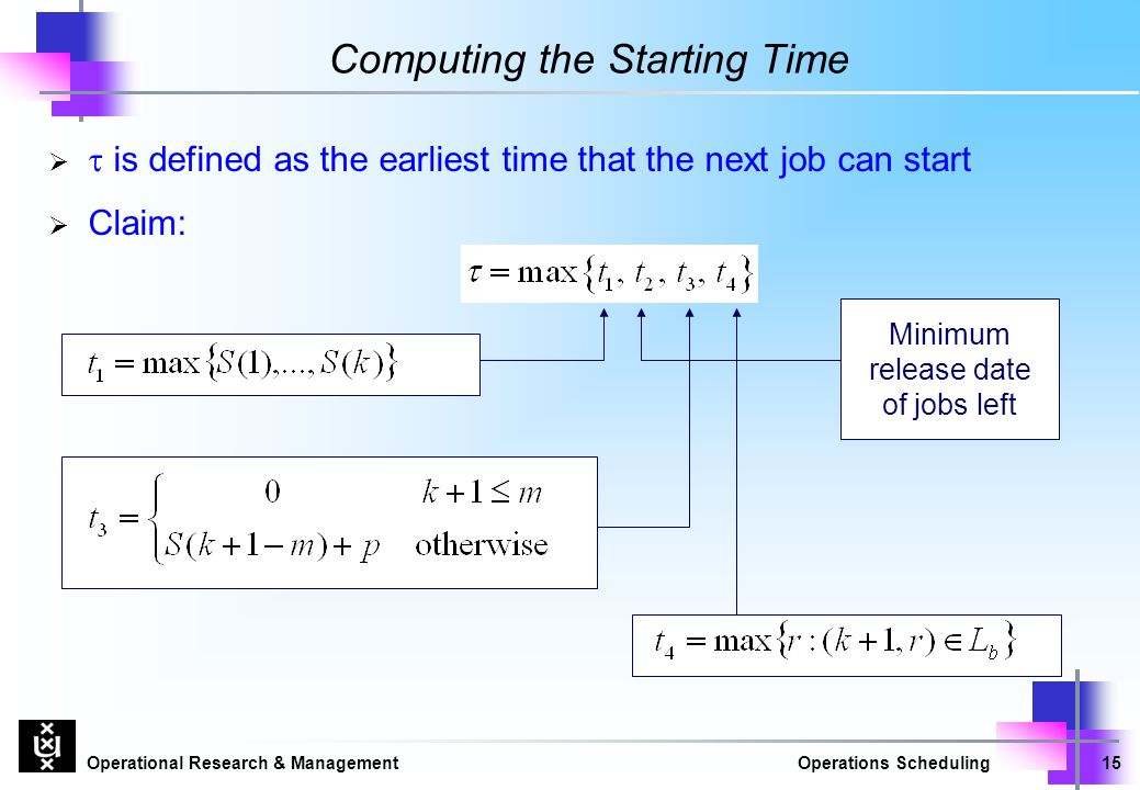 Computing the Starting Time