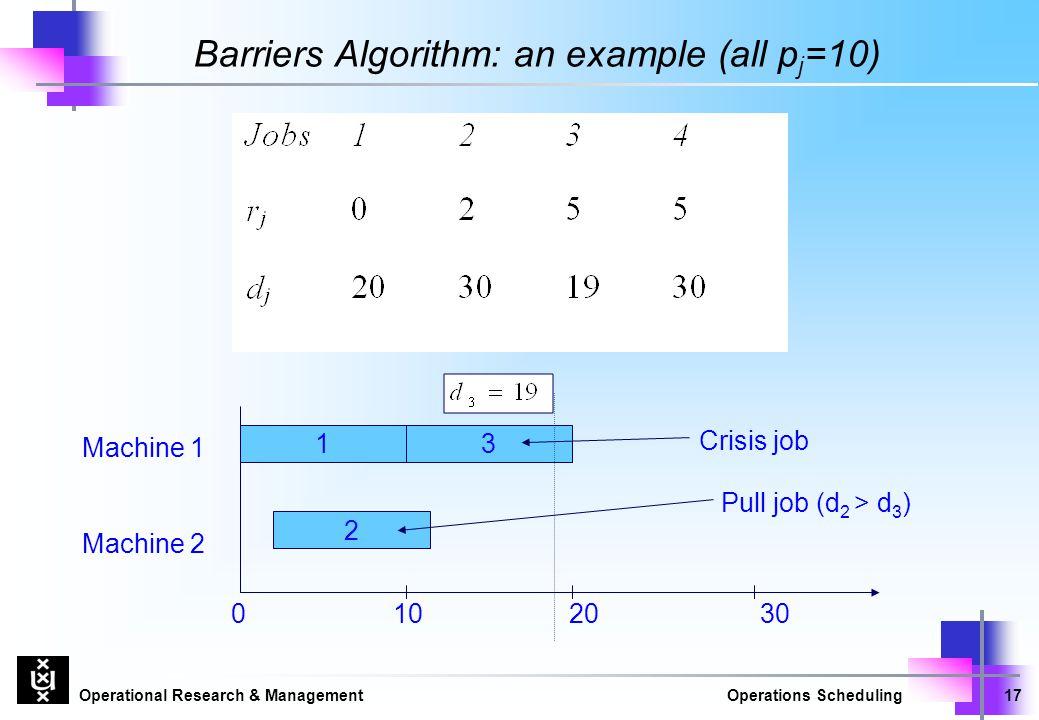 Barriers Algorithm: an example (all pj=10)