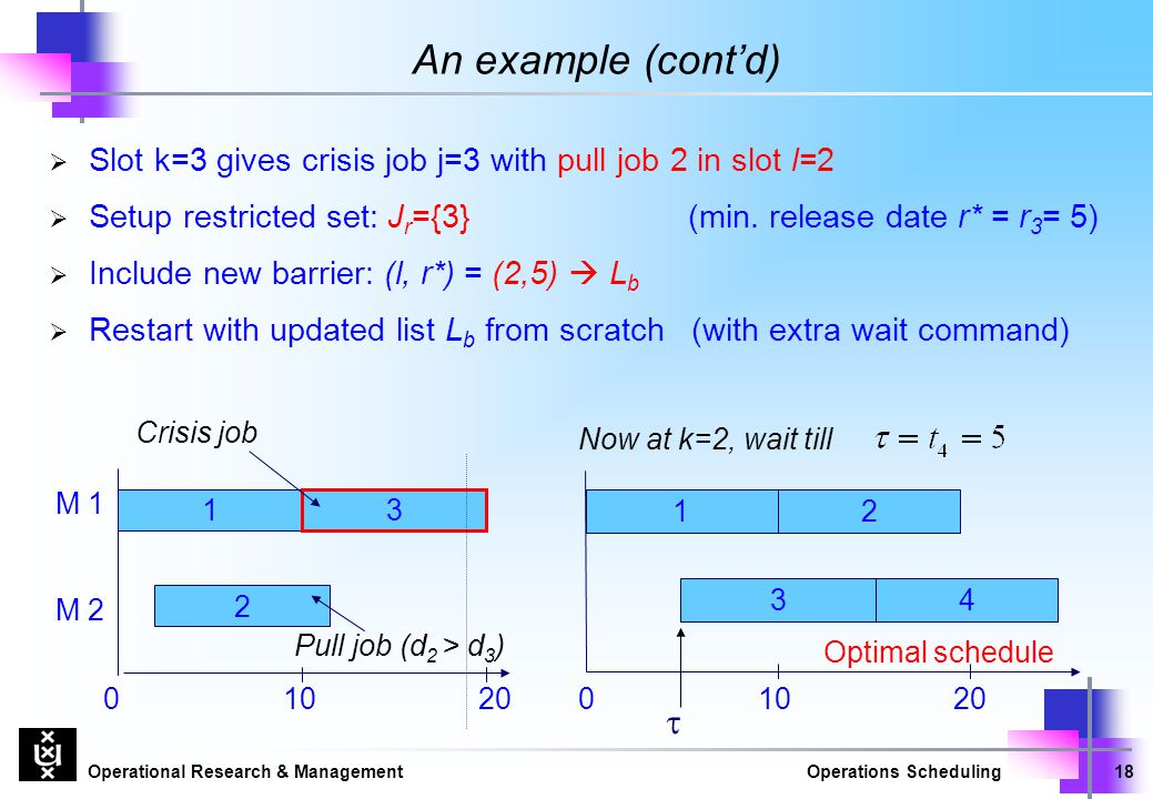 An example (cont'd) Slot k=3 gives crisis job j=3 with pull job 2 in slot l=2. Setup restricted set: Jr={3} (min. release date r* = r3= 5)