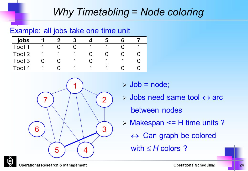 Why Timetabling = Node coloring