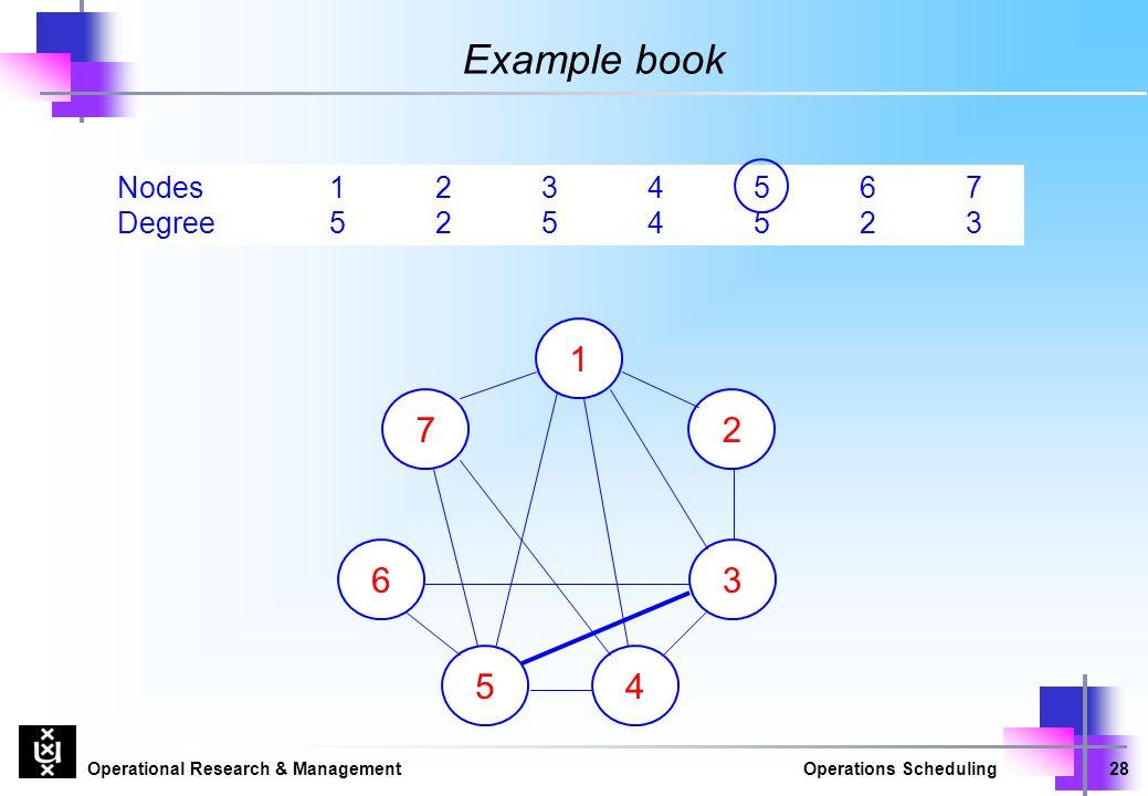 Example book Nodes 1 2 3 4 5 6 7 Degree 5 2 5 4 5 2 3 1 7 2 6 3 5 4
