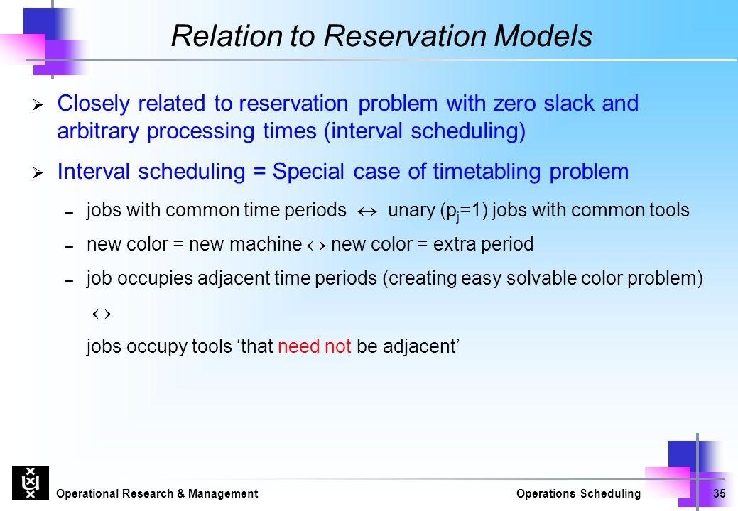 Relation to Reservation Models