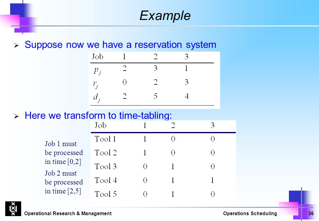 Example Suppose now we have a reservation system