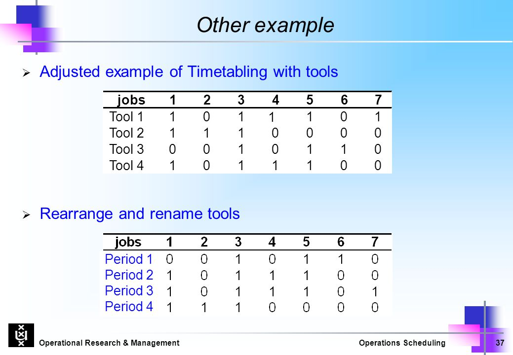 Other example Adjusted example of Timetabling with tools
