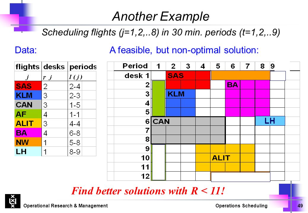Find better solutions with R < 11!