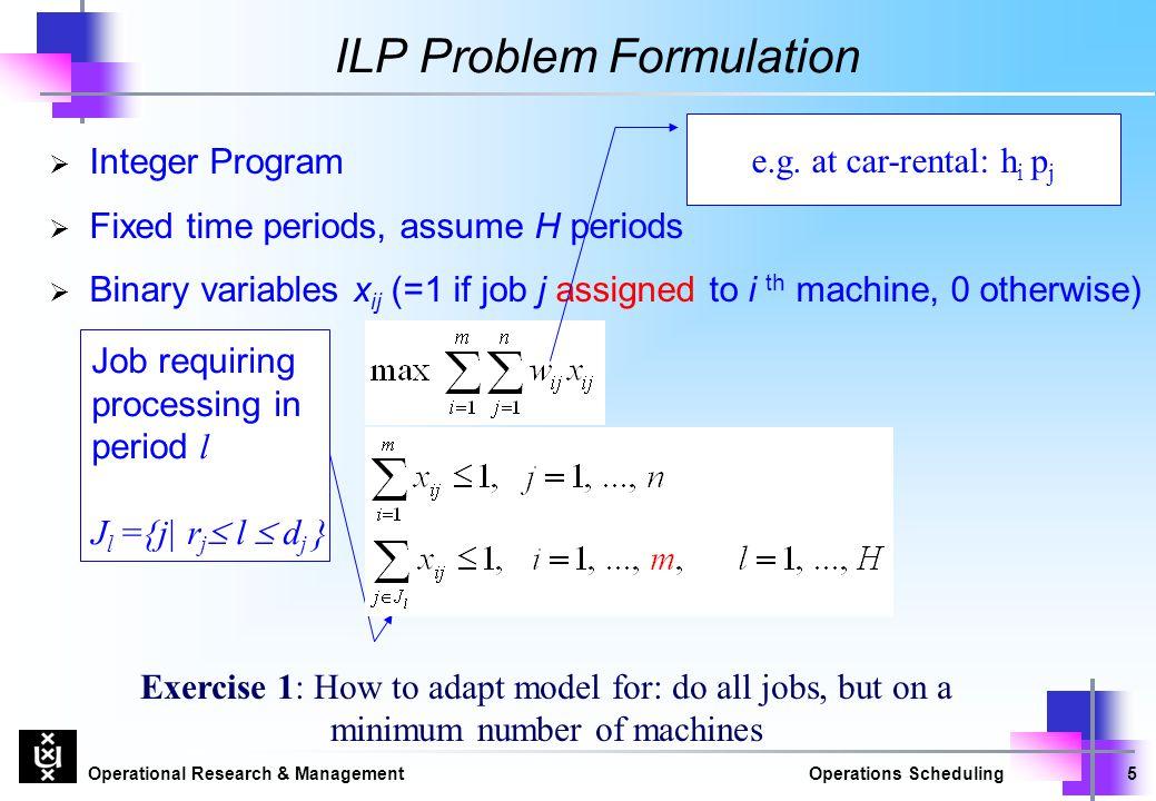 ILP Problem Formulation