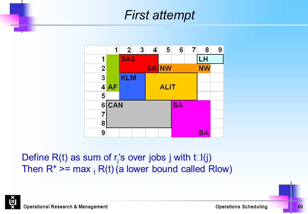 First attempt Define R(t) as sum of rj's over jobs j with tÎI(j)