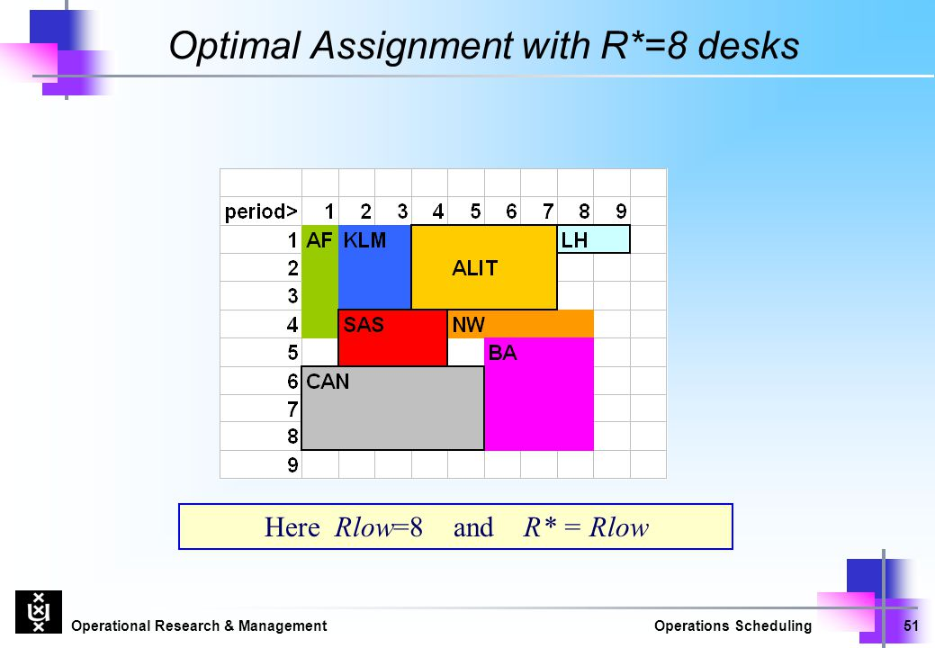 Optimal Assignment with R*=8 desks