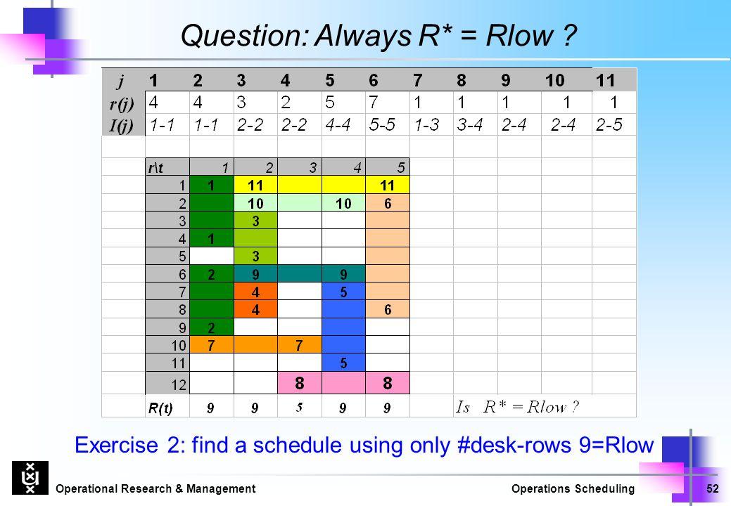 Question: Always R* = Rlow