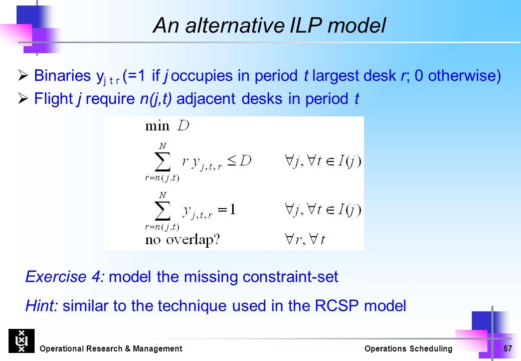 An alternative ILP model