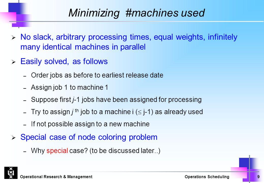 Minimizing #machines used