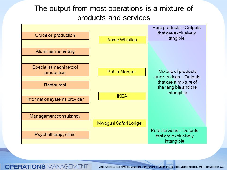 The output from most operations is a mixture of products and services