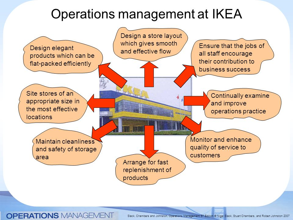 Operations management at IKEA