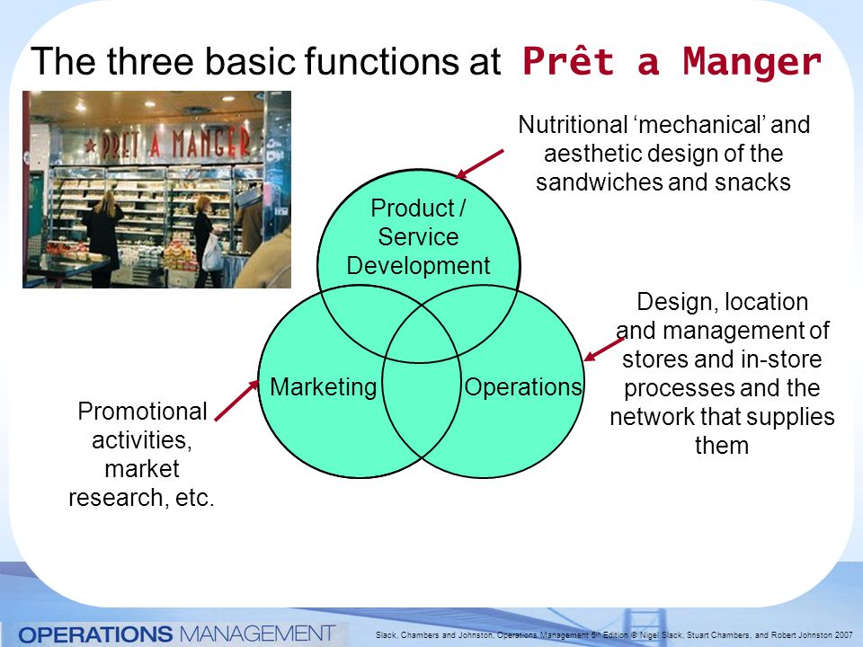 The three basic functions at Prêt a Manger