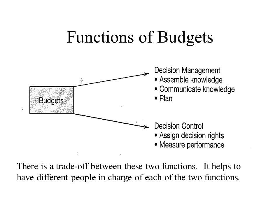Functions of Budgets There is a trade-off between these two functions.
