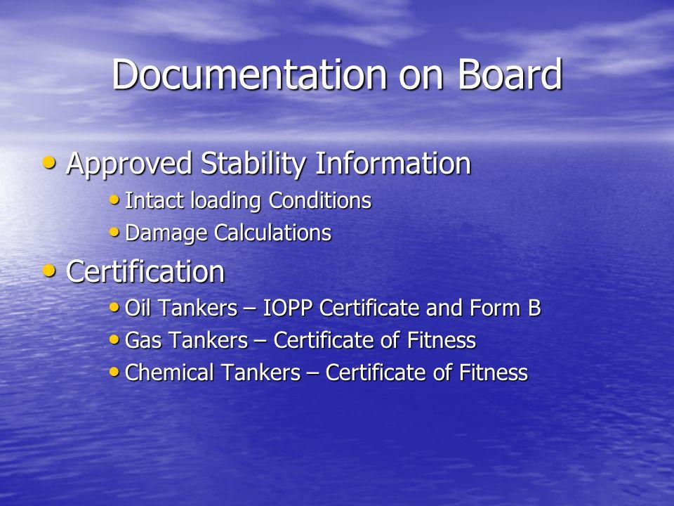 Documentation on Board