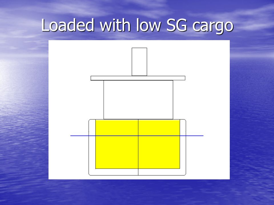 Loaded with low SG cargo