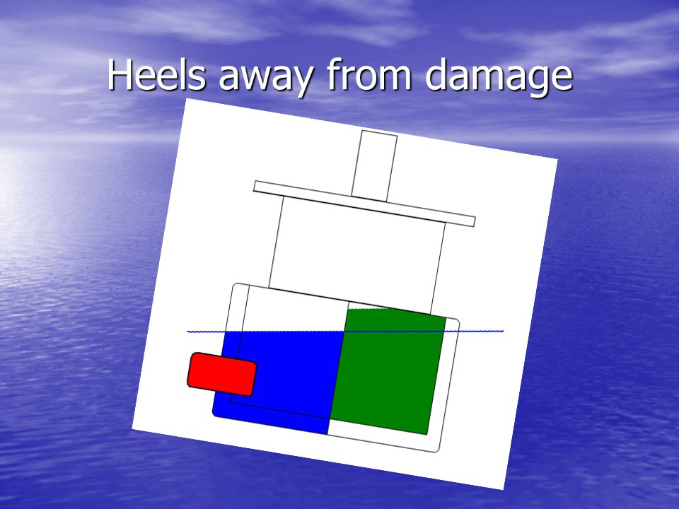 Heels away from damage The lost cargo mass now exceeds the weight of flood water, so the heel is away from the damage.