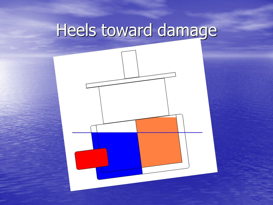 Heels toward damage Tendency shall be for the vessel to heel toward the damage for lower SG cargoes as flooded mass will not exceed lost cargo mass.