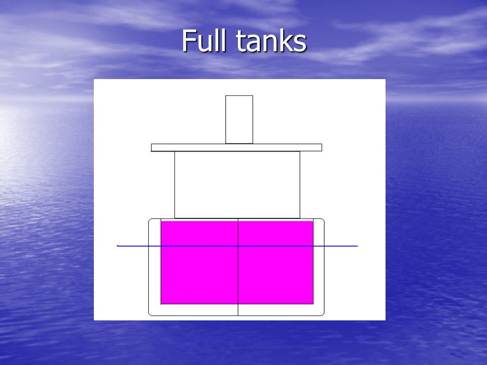 Full tanks Similar effects will be noted through variation of cargo filling.