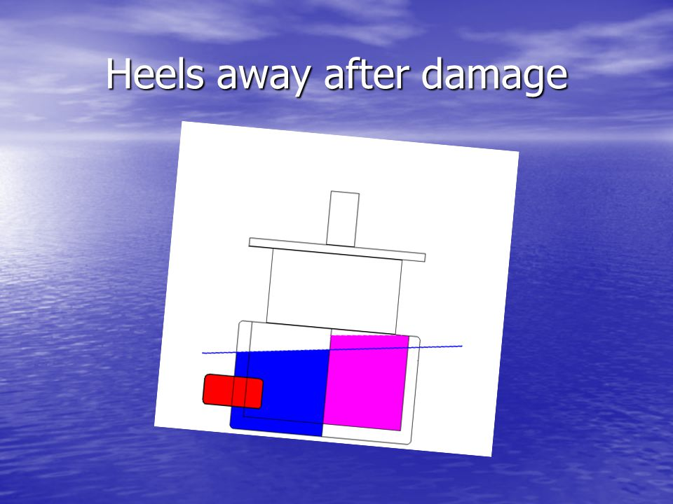 Heels away after damage