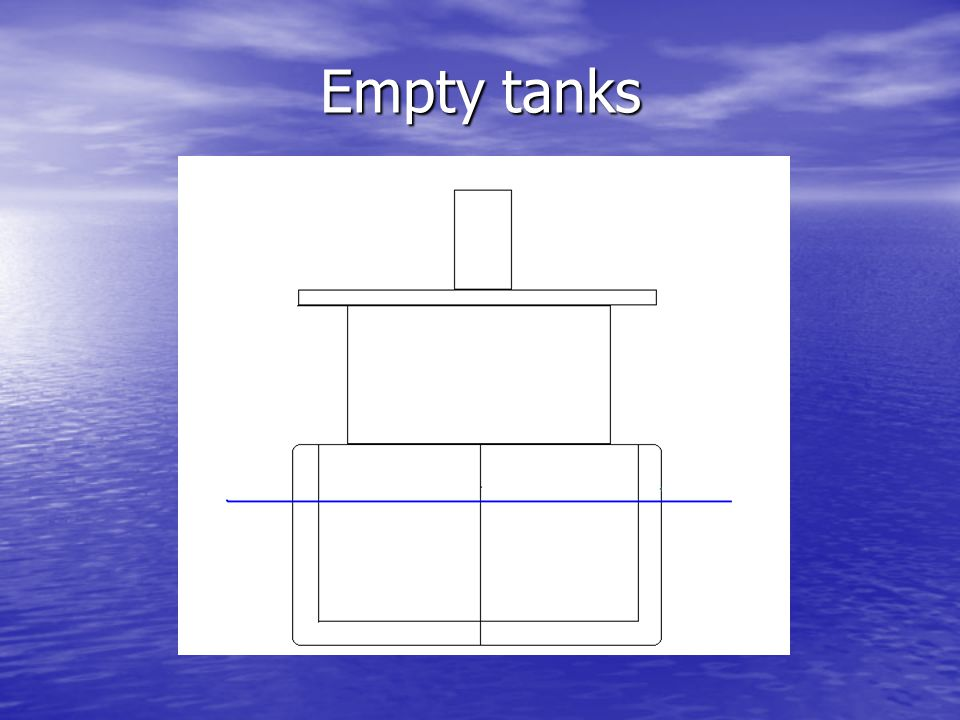 Empty tanks The most extreme effect shall be on empty tanks, particularly in combination with empty ballast tanks outboard.