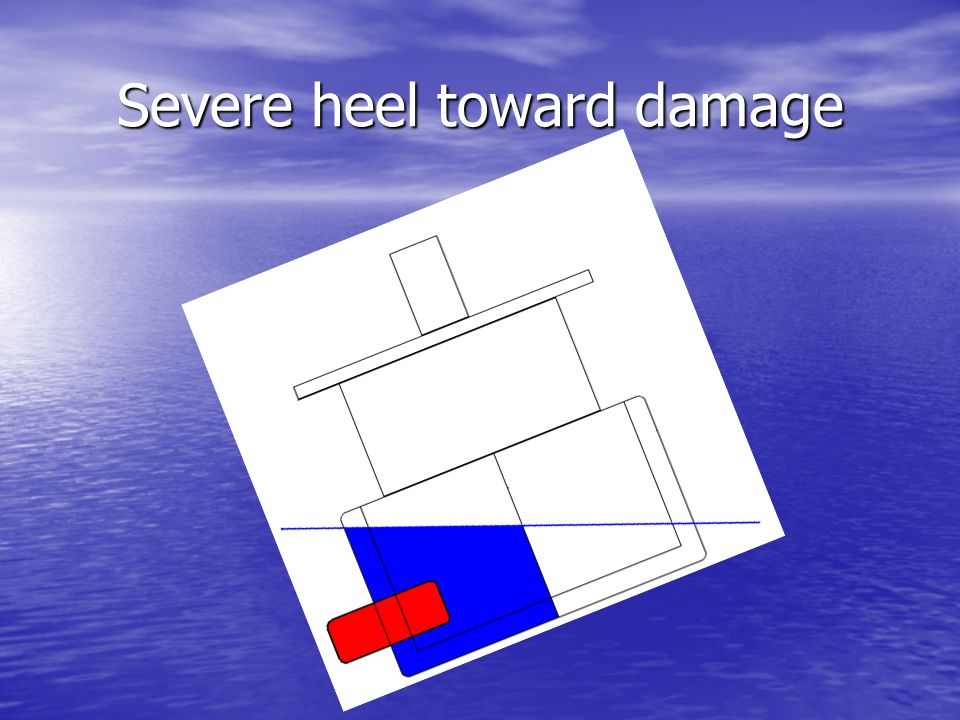 Severe heel toward damage