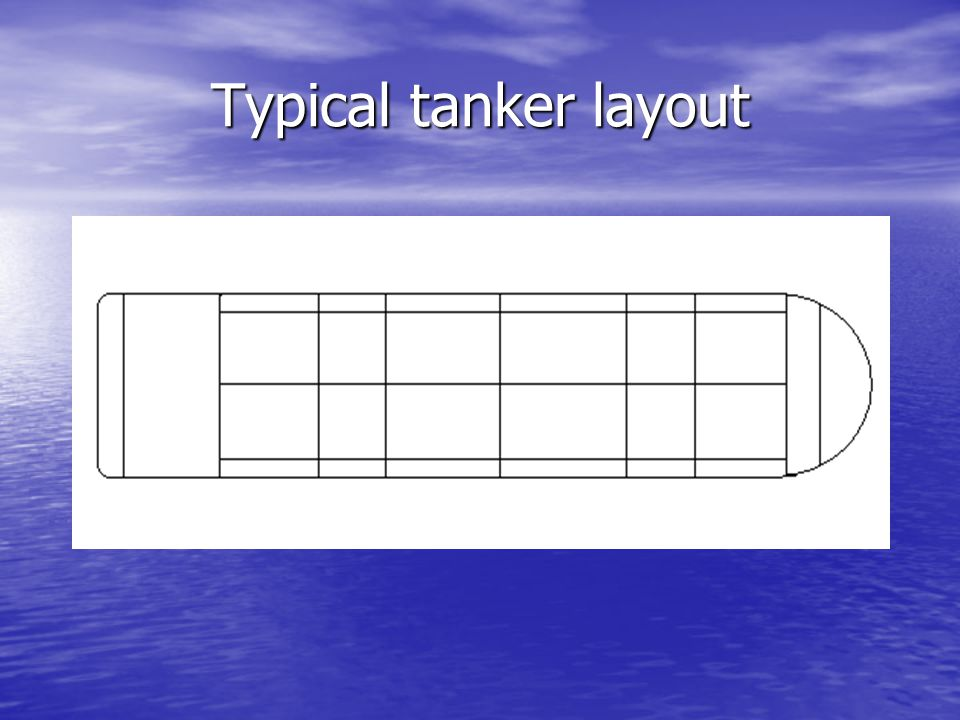 Typical tanker layout If we consider a typical tank layout for a small coastal tanker.