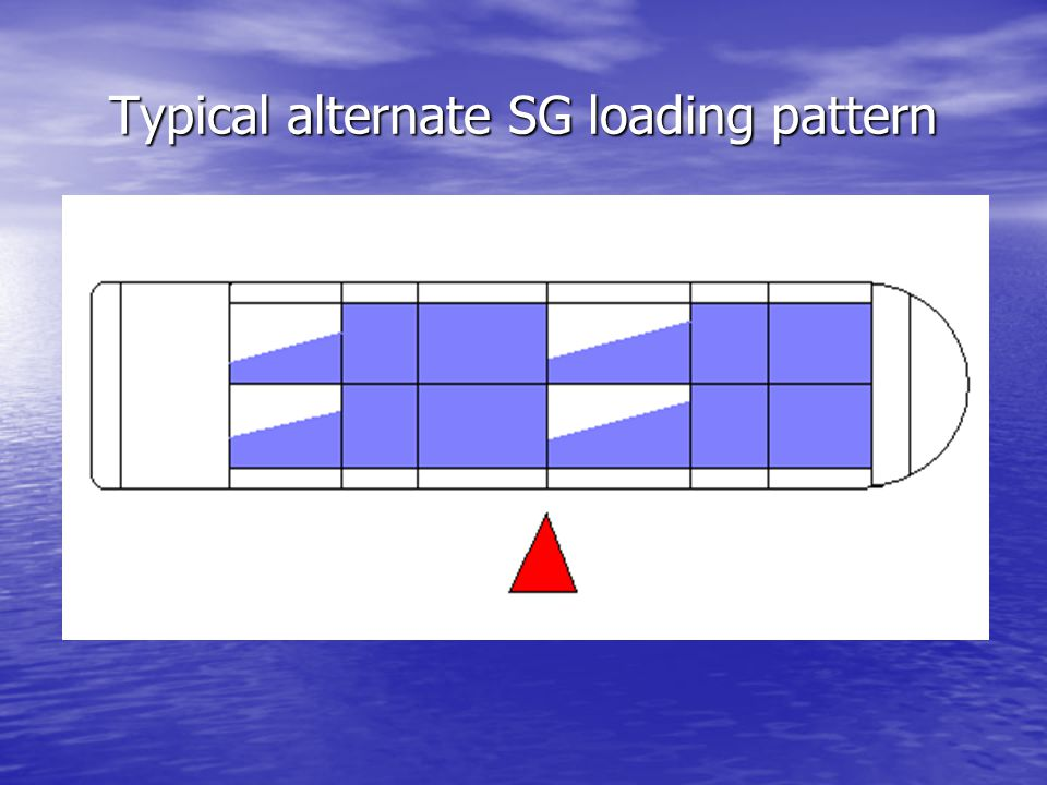 Typical alternate SG loading pattern