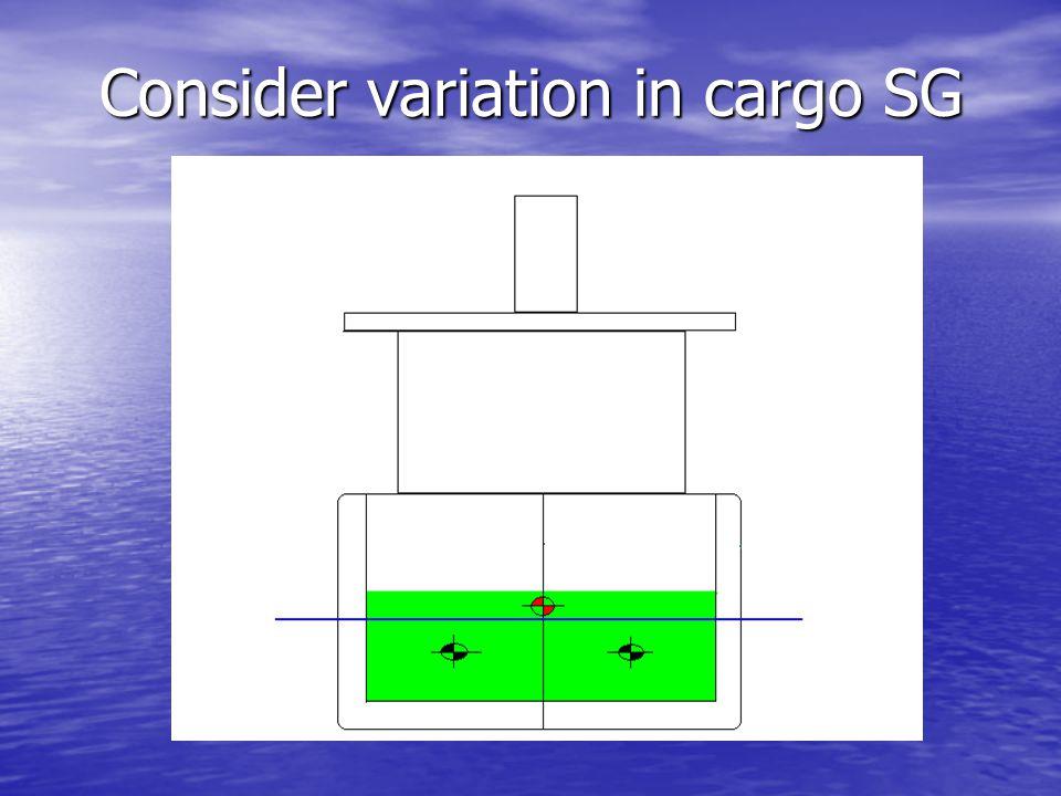 Consider variation in cargo SG