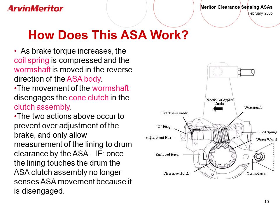 How Does This ASA Work As brake torque increases, the coil spring is compressed and the wormshaft is moved in the reverse direction of the ASA body.