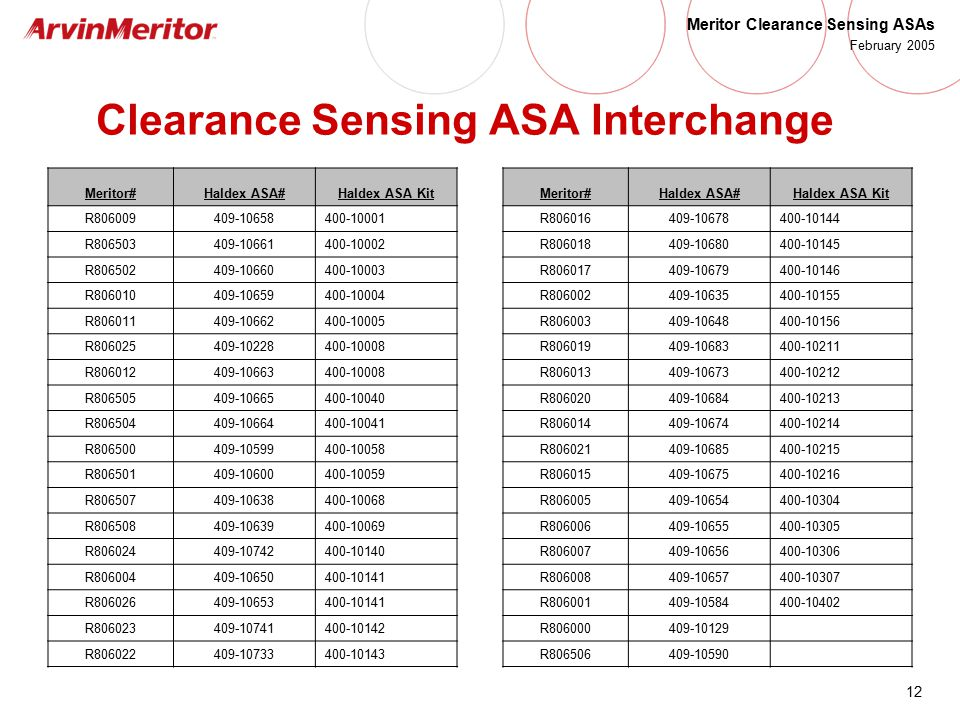 Clearance Sensing ASA Interchange