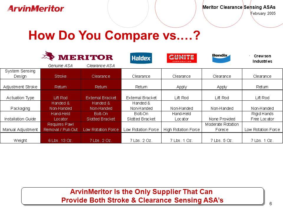 How Do You Compare vs.…